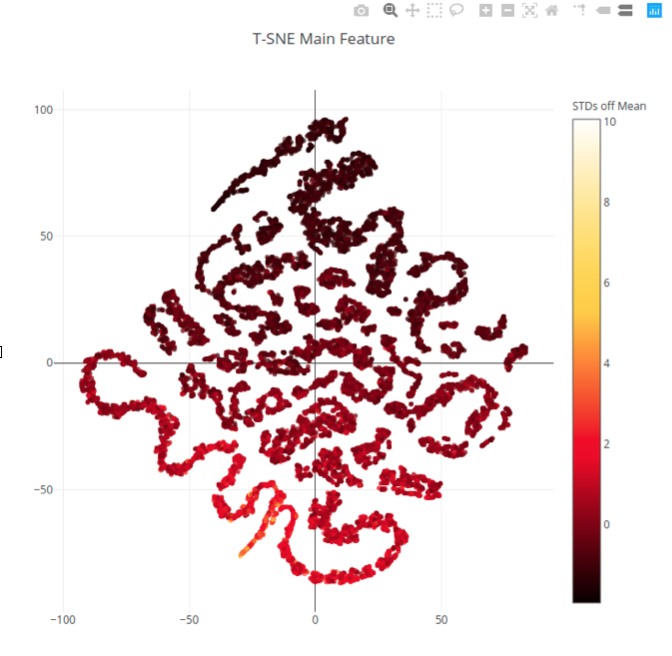 Big Data Software Consultants | Mosaic Software Blog